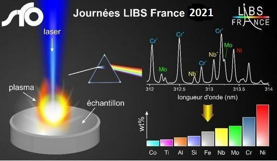 Libs france 2021
