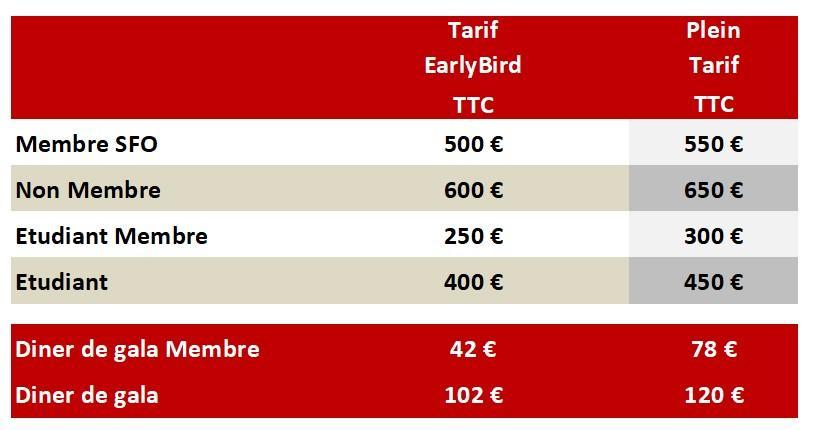 Tarifs earlybird 1