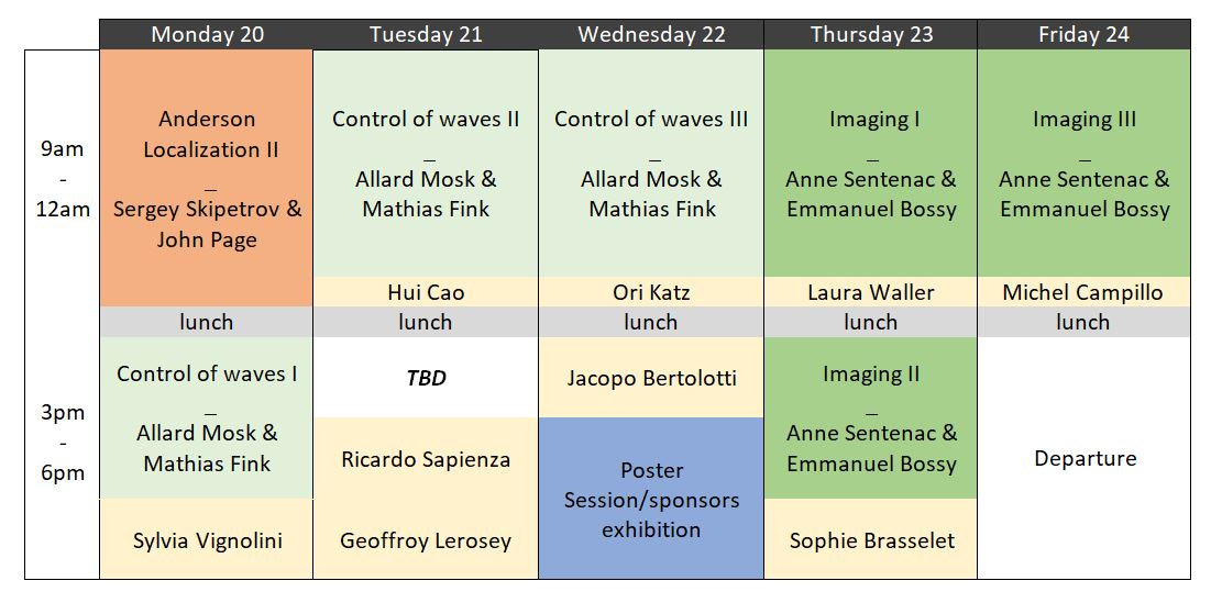 Waves in complex media 20 to 24 april